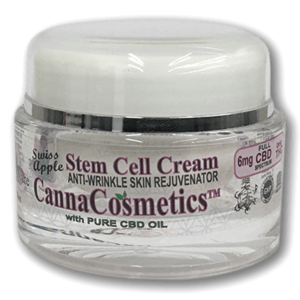 RX Canna Care - Coupon Codes - Discounts - Promos - Hemp - CBD - Cannabis - Online - Lotion - Topicals - Tinctures - Save On Cannabis