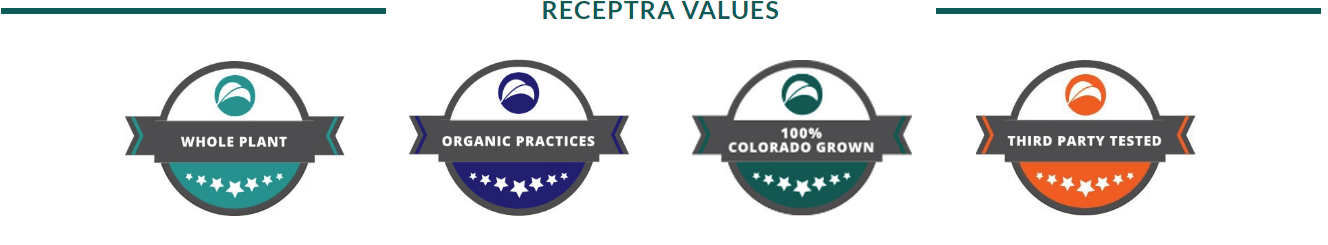 Receptra Naturals Discount Coupon Promo Certificate Offer2
