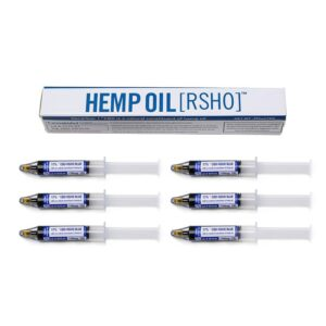 Get RHSO HempMeds Oral CBD Coupons