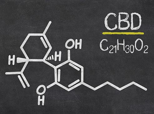 CBD Sky Coupon Code - Online Discount - Save On Cannabis