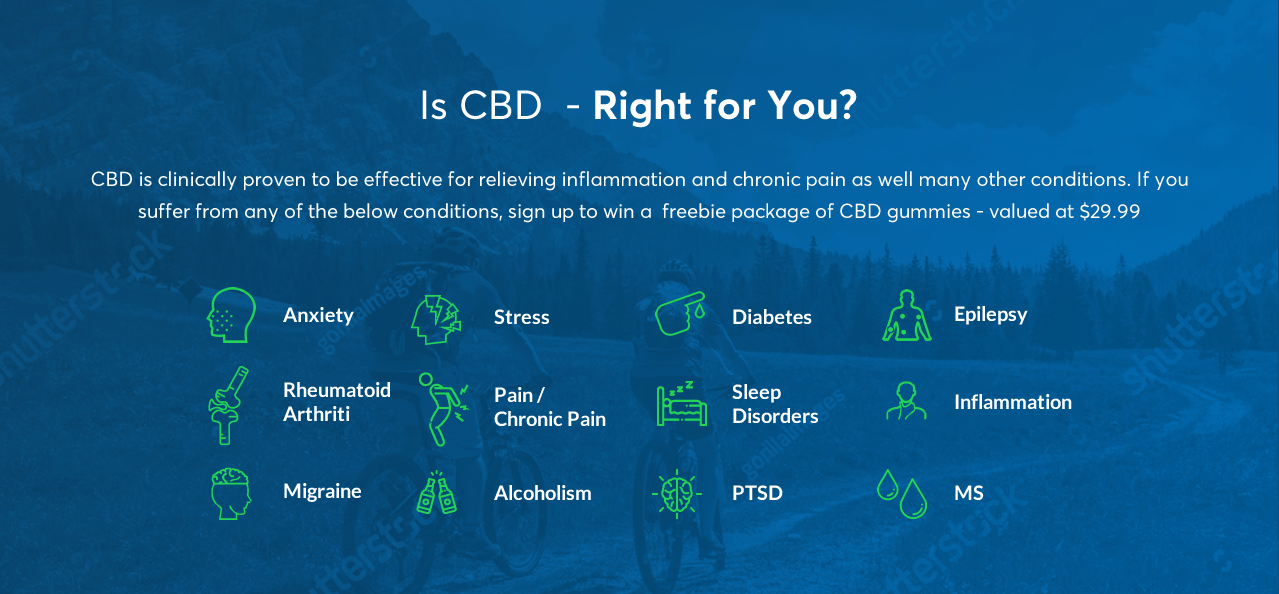 CBDYouMe - Coupon Codes - CBD Right For You - Save On Cannabis
