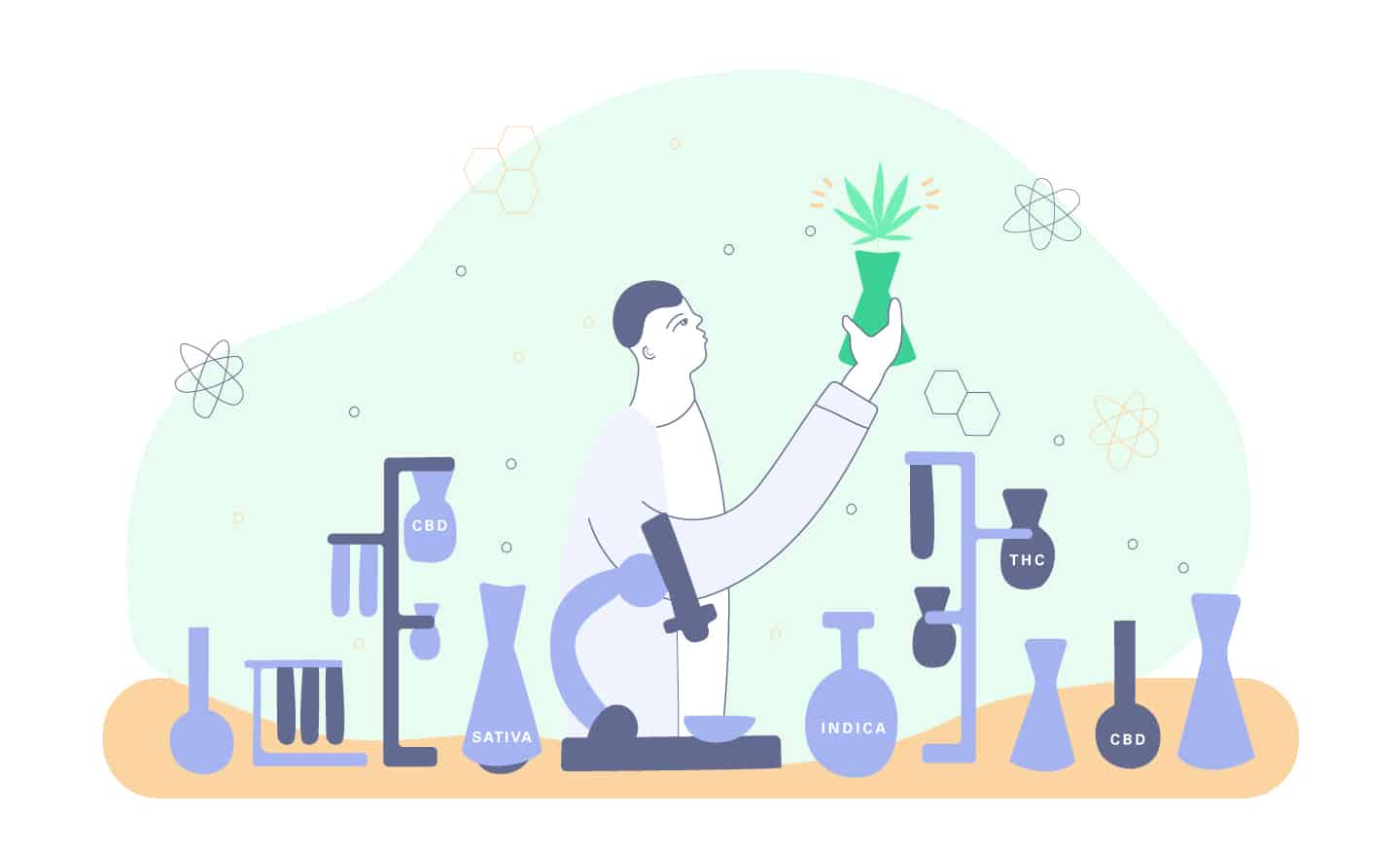 Importance of Lab Testing Cannabis - blog - Save On Cannabis