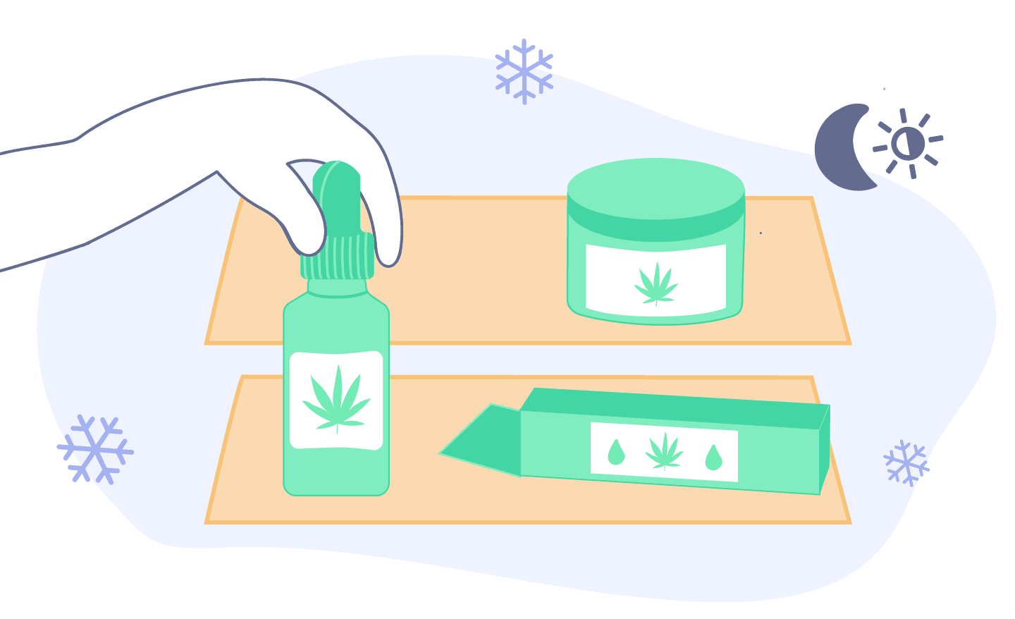 How to store CBD oil blog guide.