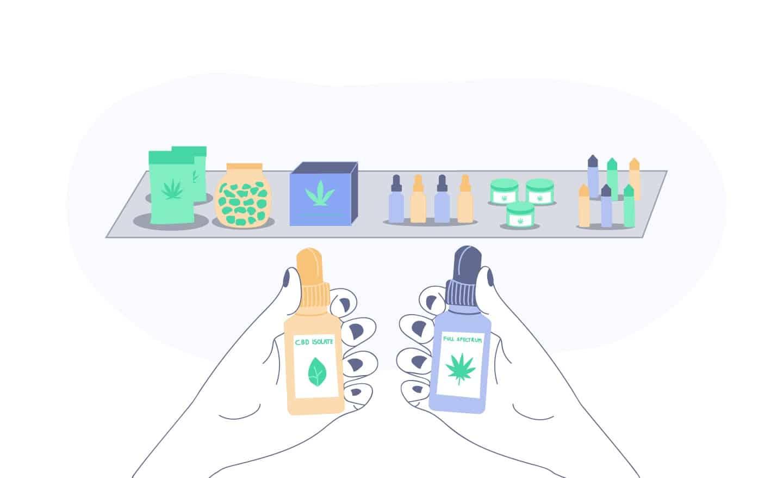 illustration of full spectrum CBD products