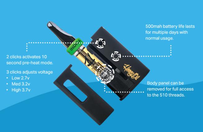 Honey Oil CBD Coupon Code Mini Mod Kit