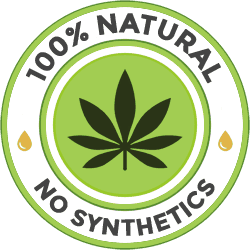 Absolute Nature CBD Coupon Code ALL NATURAL