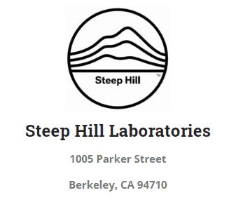 Tree of Life Botanicals CBD Coupon Code Steep Hill Laboratories