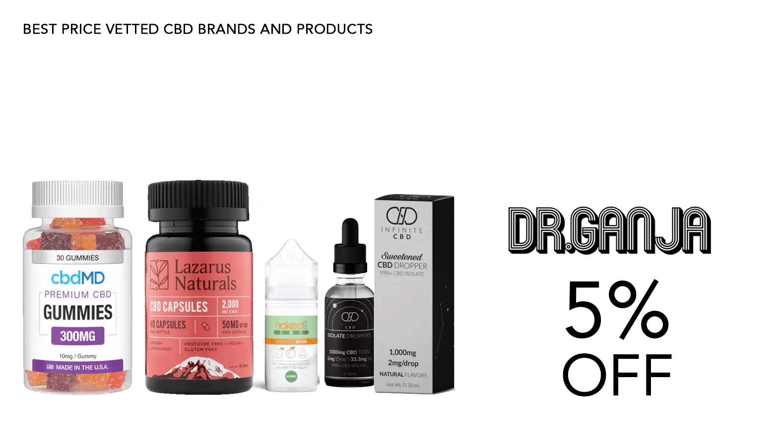 Dr.Ganja CBD Coupon Code Website