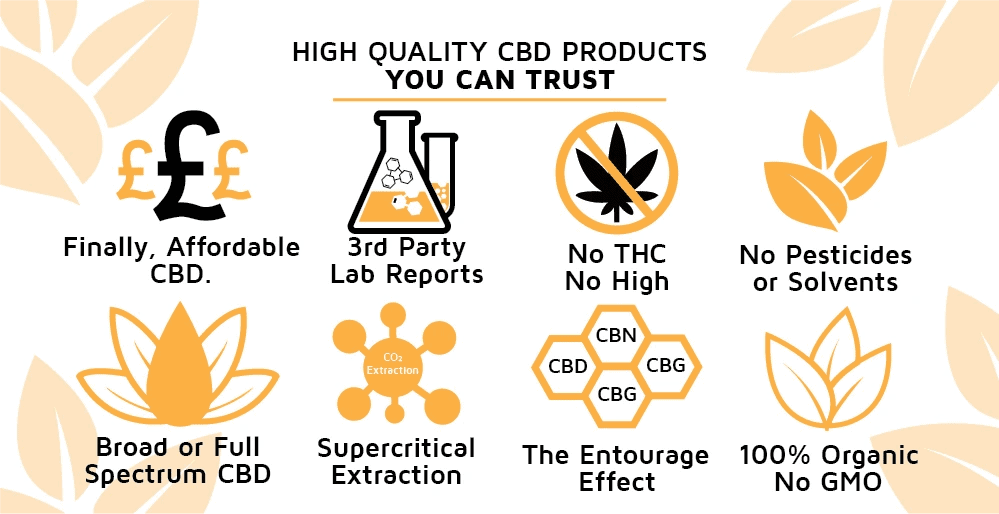 NuHemp CBD Coupon Code Quality Products