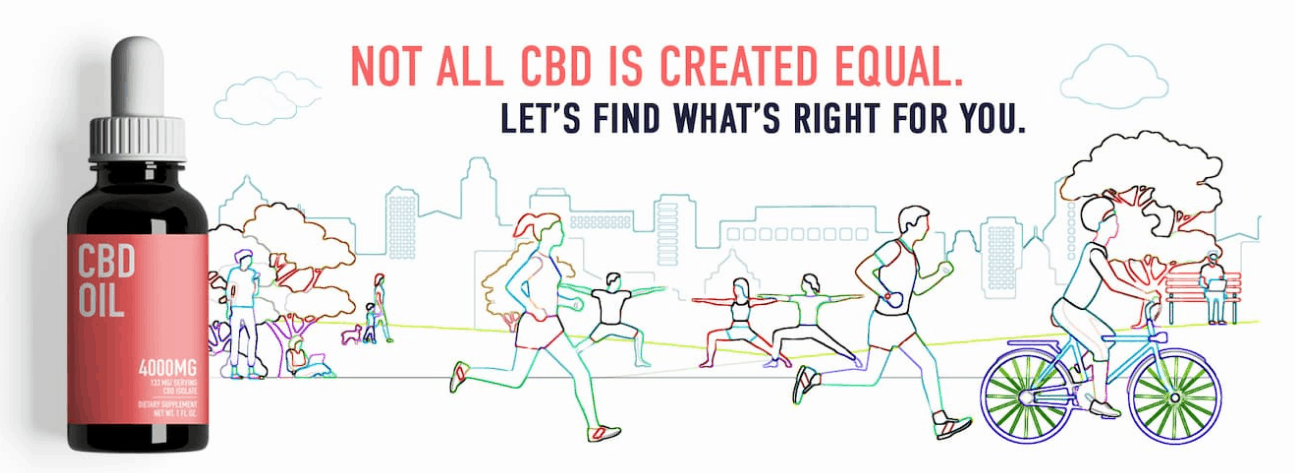 Shop CBD Coupon Code Right For You