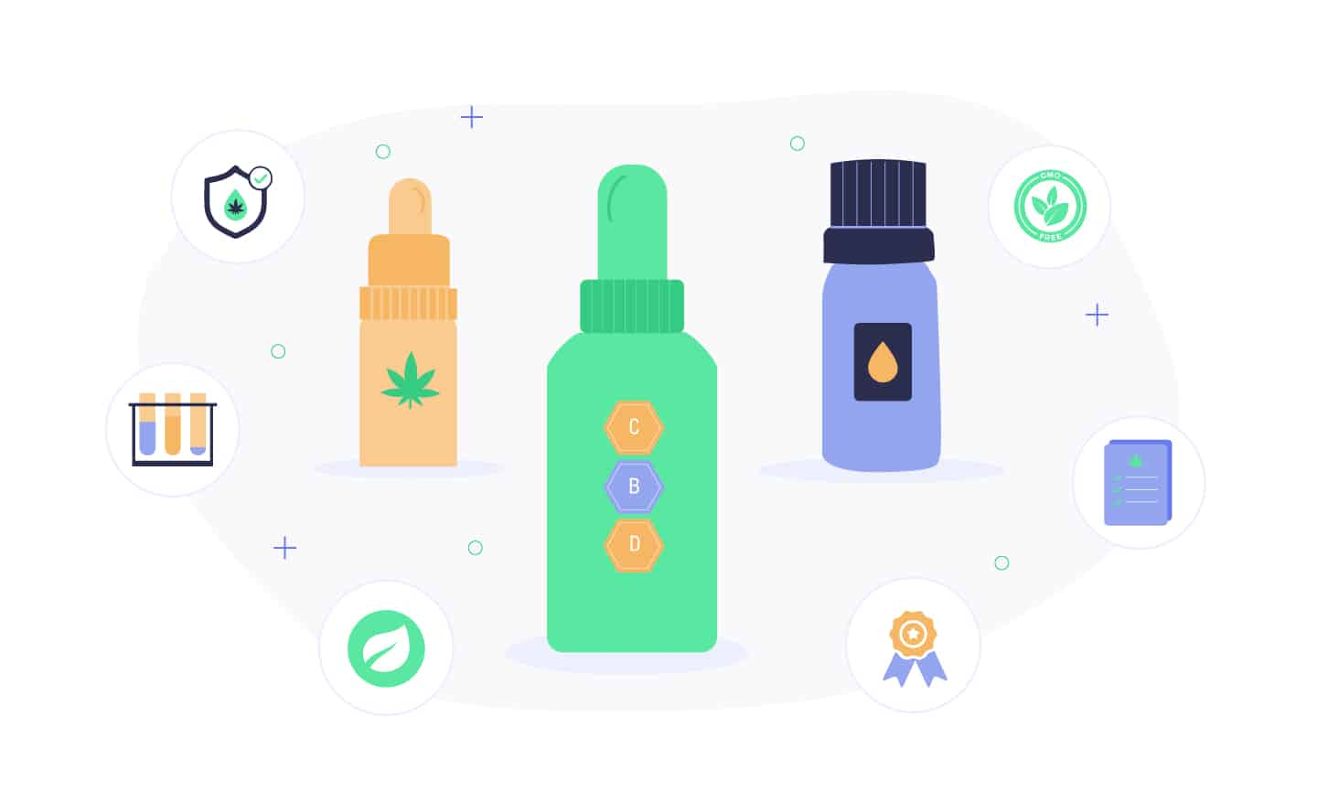 Choose the right CBD oil.