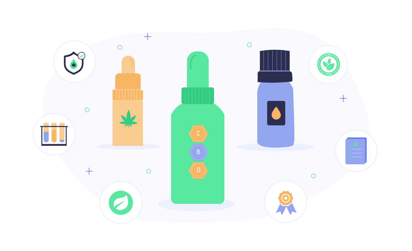 How to Choose the Right CBD Oil for You