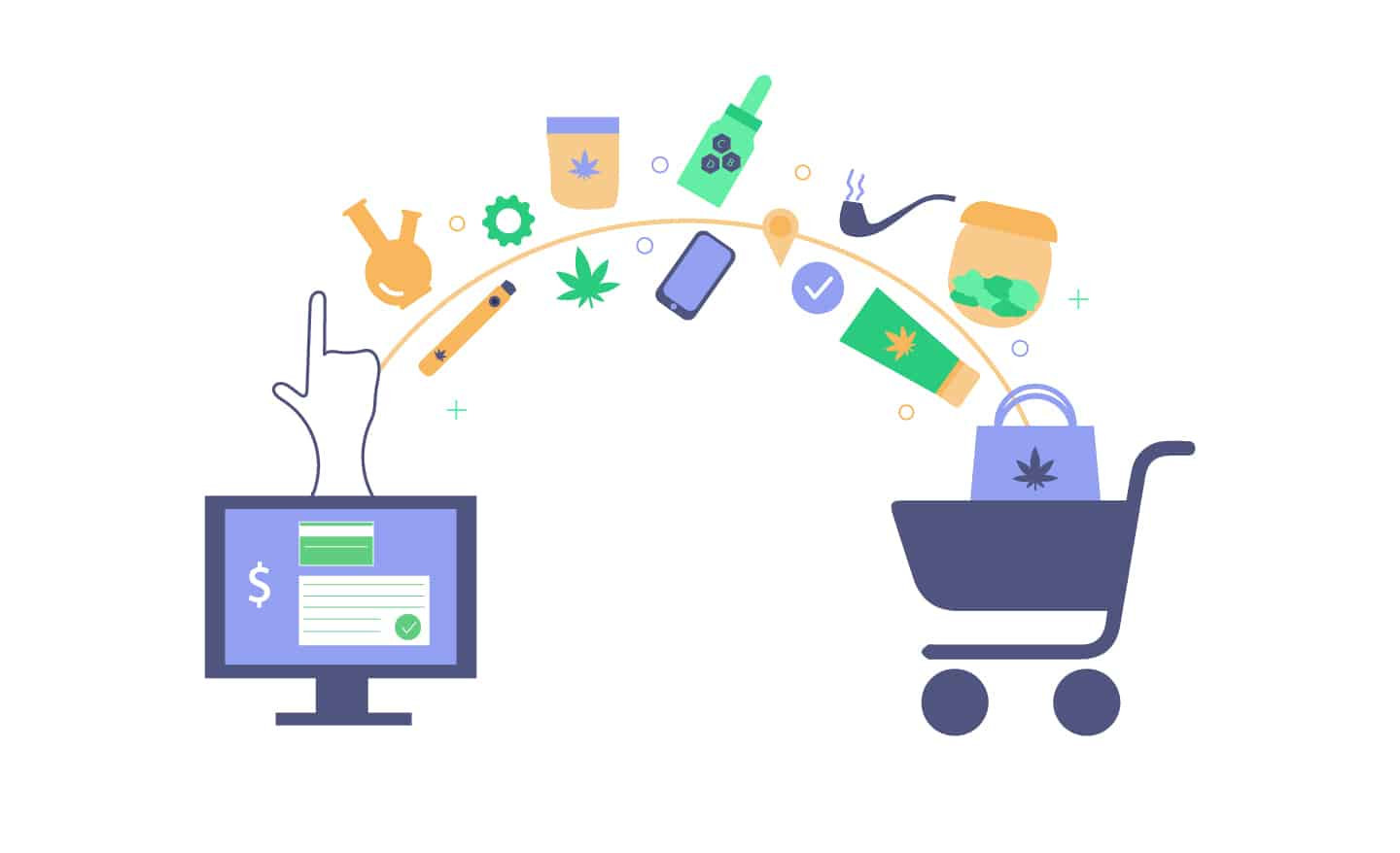 is it legal to buy weed online