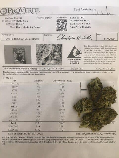 Berkshire CBD Bubba Kush Whole Hemp Flower Save On Cannabis Review Specifications