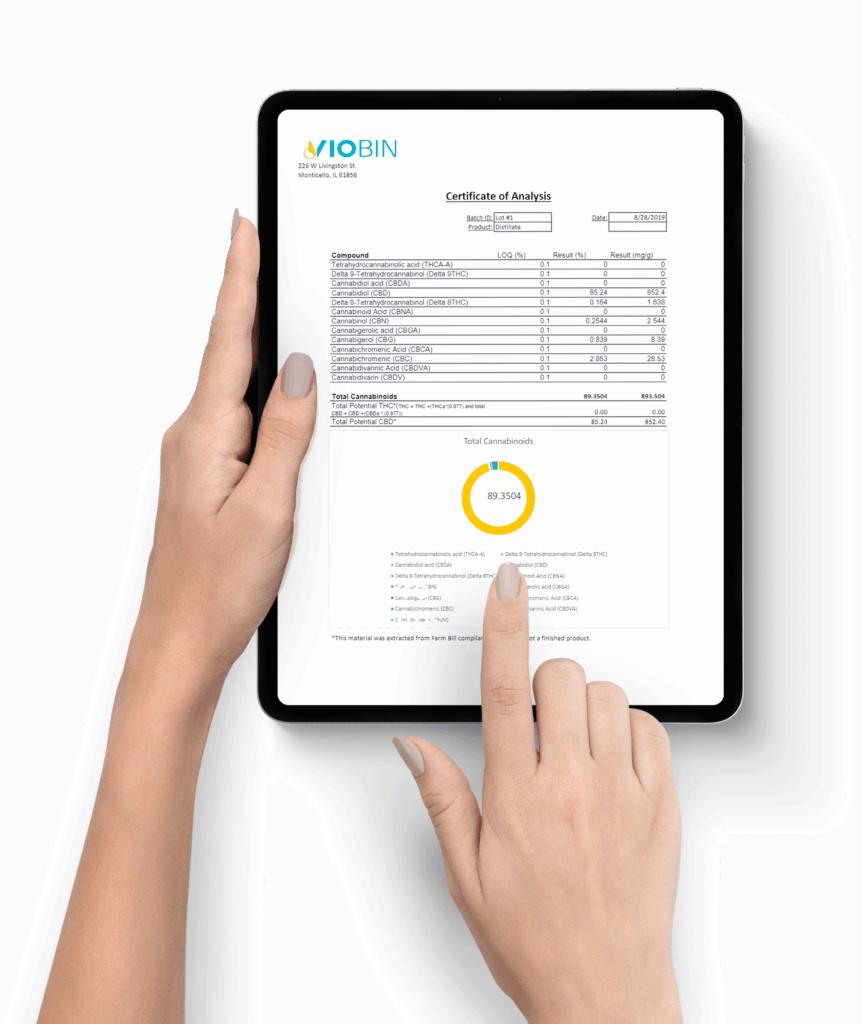 Viobin CBD Coupons Analysis Certificate