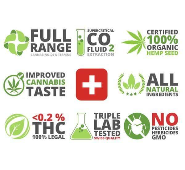 Formula Swiss CBD Coupons Premium Products From Switzerland