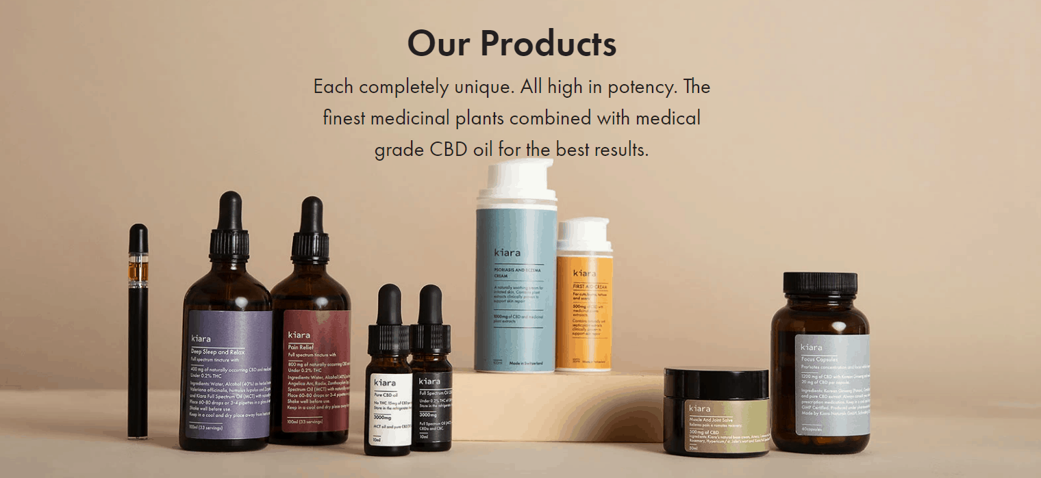 Kiara Naturals CBD Coupons Our Products