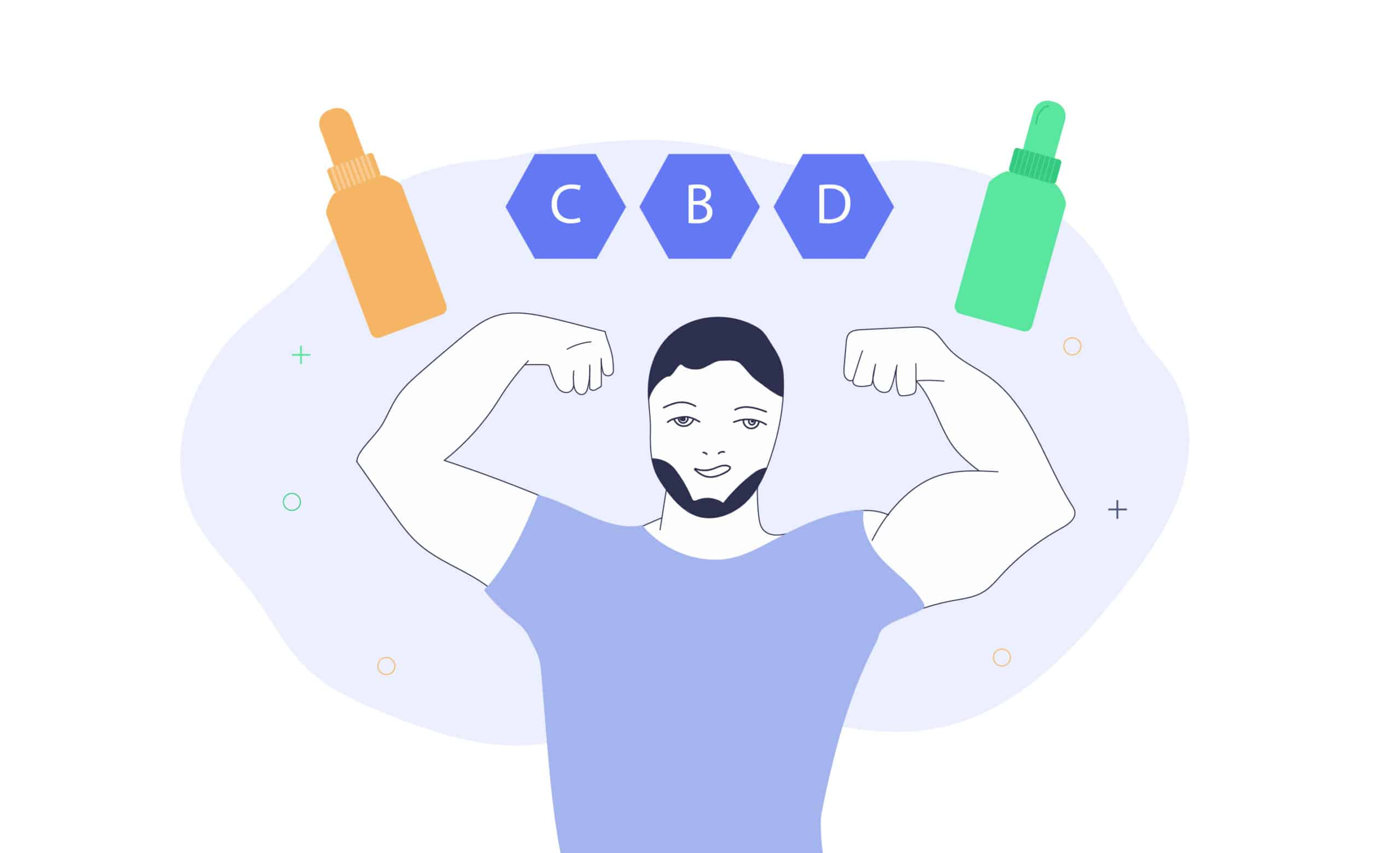 cbd for testosterone support