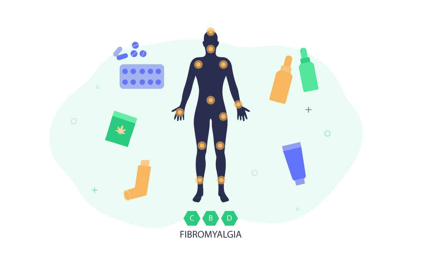 Best CBD Products for Fibromyalgia
