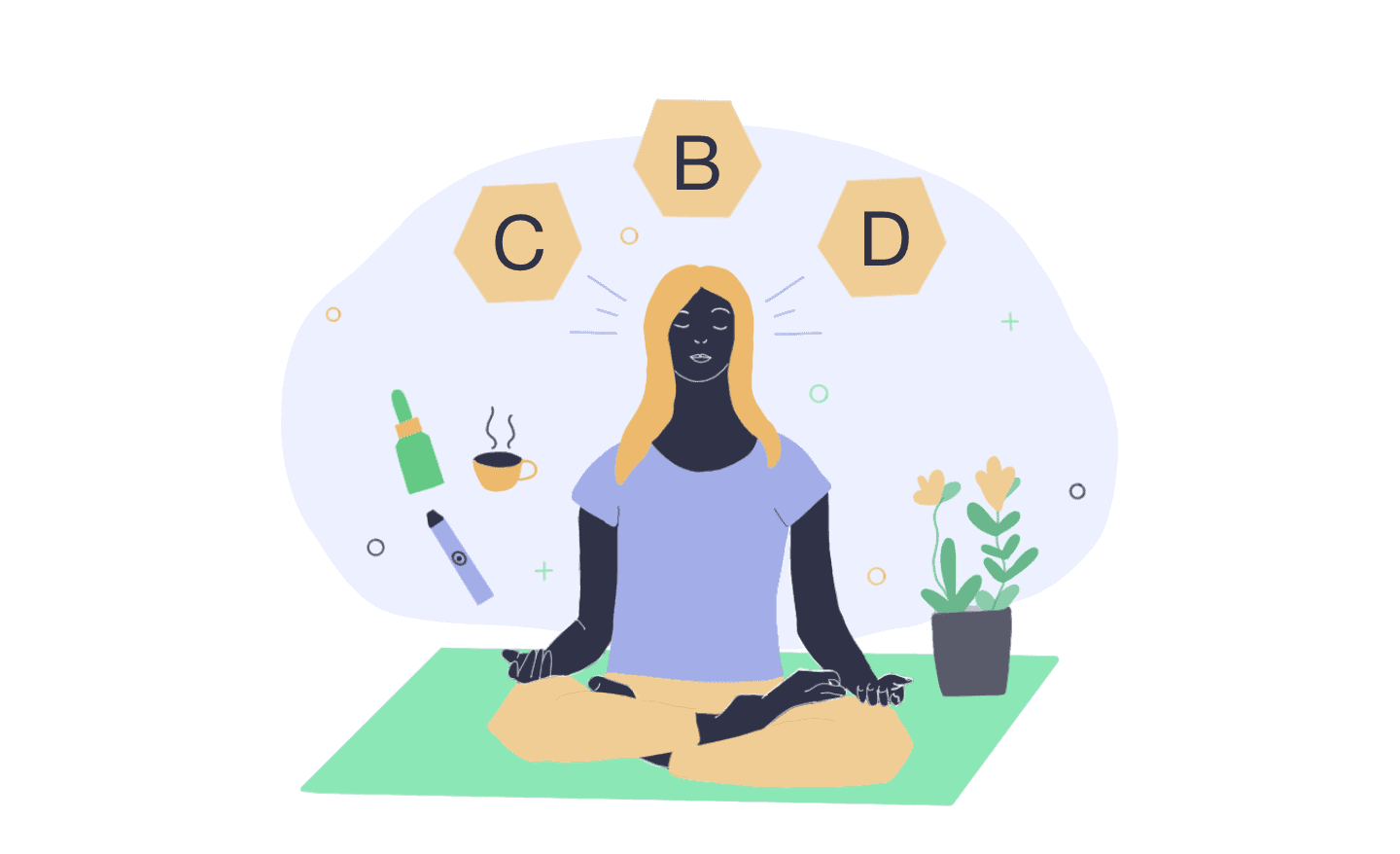 Meditation and CBD Guide
