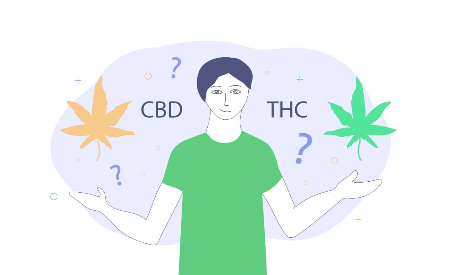 Whats the difference with CBD and THC
