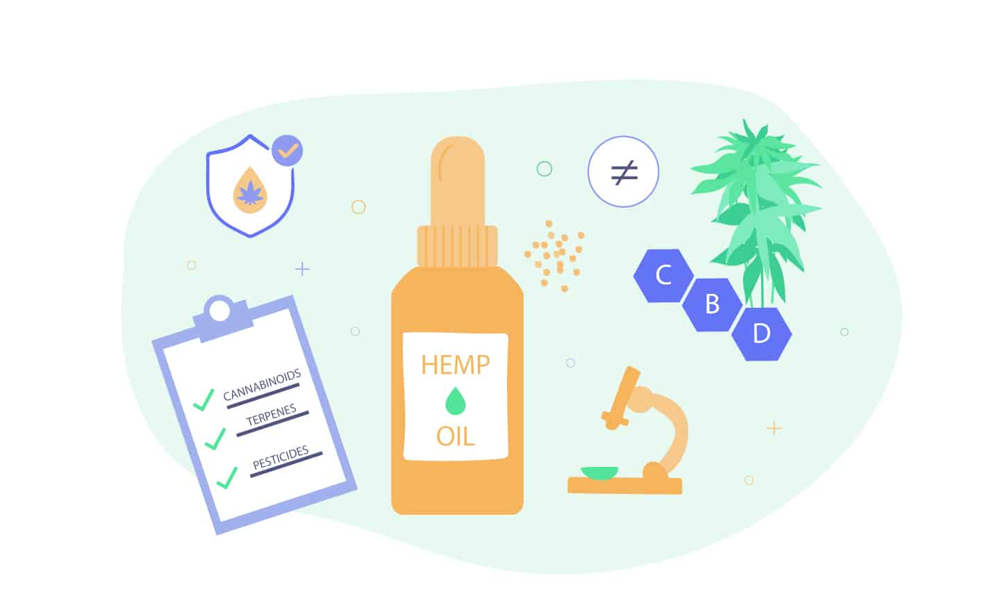 Why your hemp oil may not have CBD