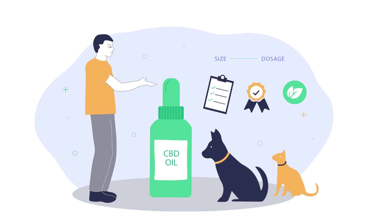 Whats the difference between pet and human CBD?